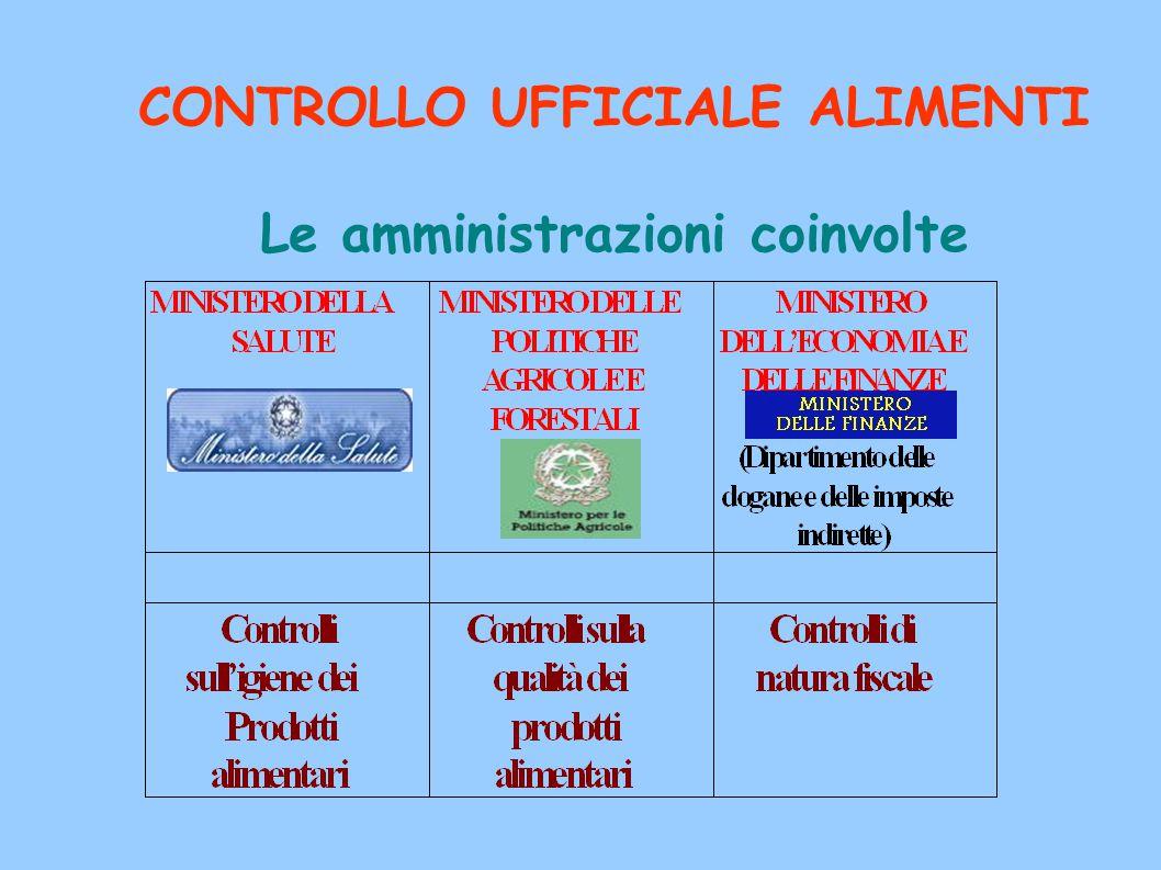 CONTROLLO UFFICIALE ALIMENTI Le amministrazioni coinvolte