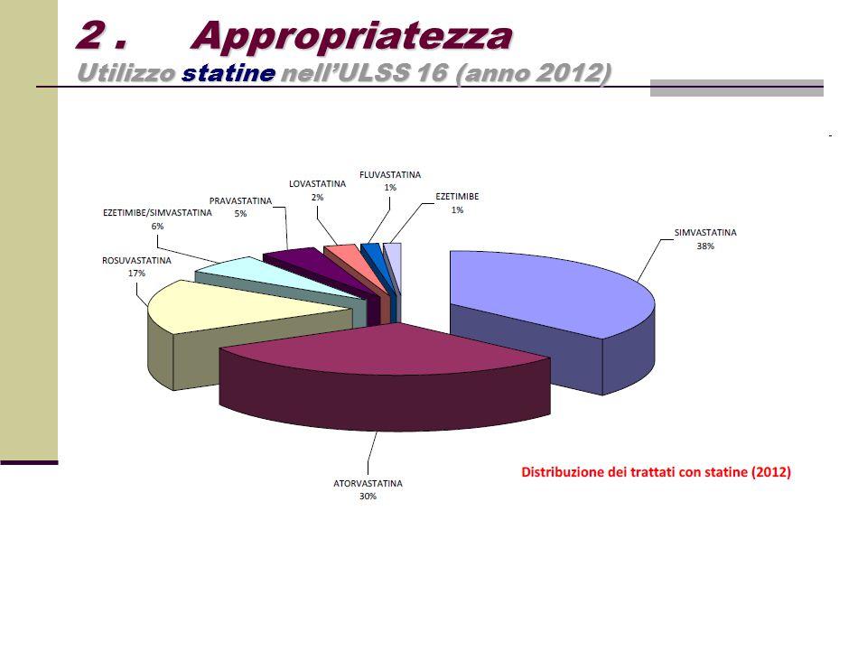 2. Appropriatezza Utilizzo statine nell'ULSS 16 (anno 2012)