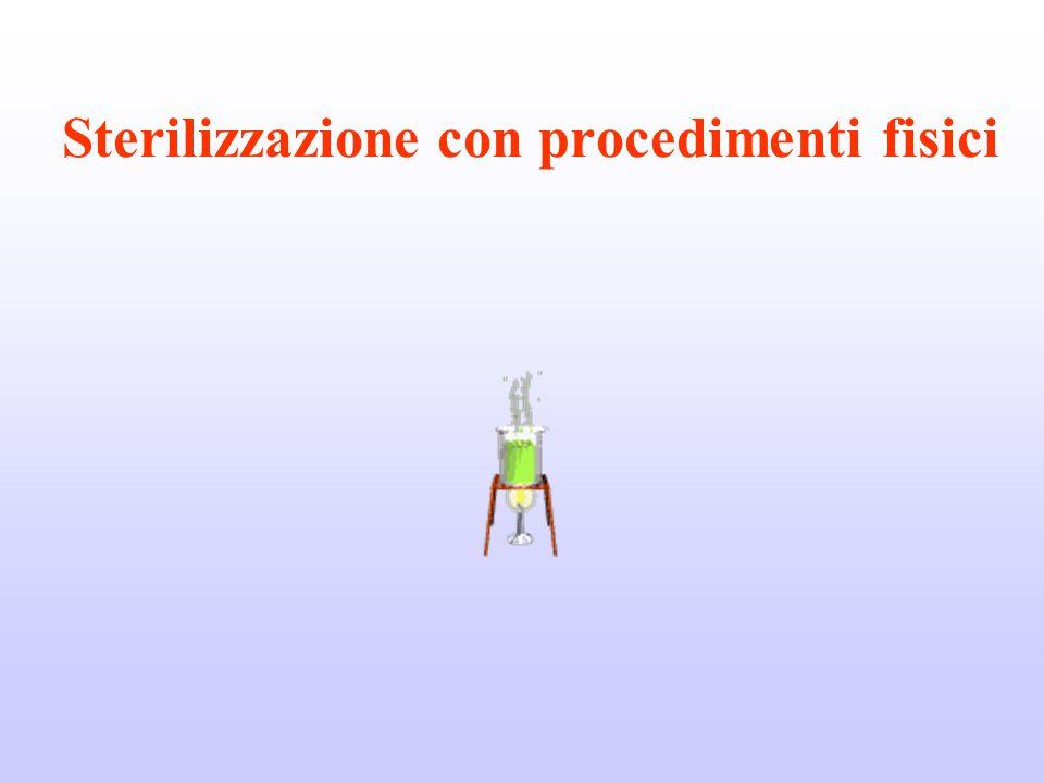 Sterilizzazione con procedimenti fisici