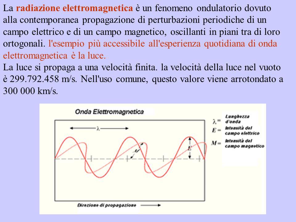 La radiazione elettromagnetica è un fenomeno ondulatorio dovuto alla contemporanea propagazione di perturbazioni periodiche di un campo elettrico e di
