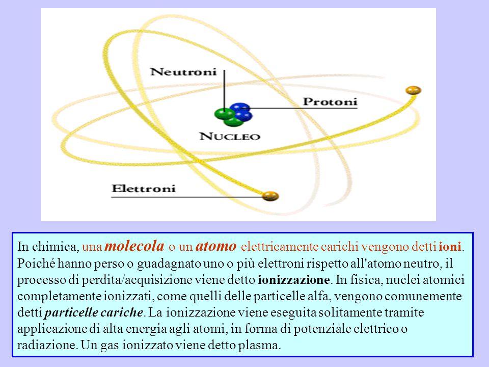 In chimica, una molecola o un atomo elettricamente carichi vengono detti ioni. Poiché hanno perso o guadagnato uno o più elettroni rispetto all'atomo