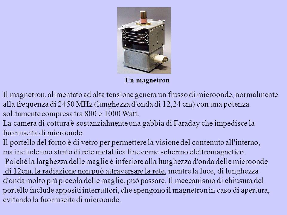 Un magnetron Il magnetron, alimentato ad alta tensione genera un flusso di microonde, normalmente alla frequenza di 2450 MHz (lunghezza d'onda di 12,2