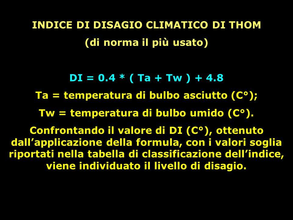 INDICE DI DISAGIO CLIMATICO DI THOM (di norma il più usato) DI = 0.4 * ( Ta + Tw ) + 4.8 Ta = temperatura di bulbo asciutto (C°); Tw = temperatura di