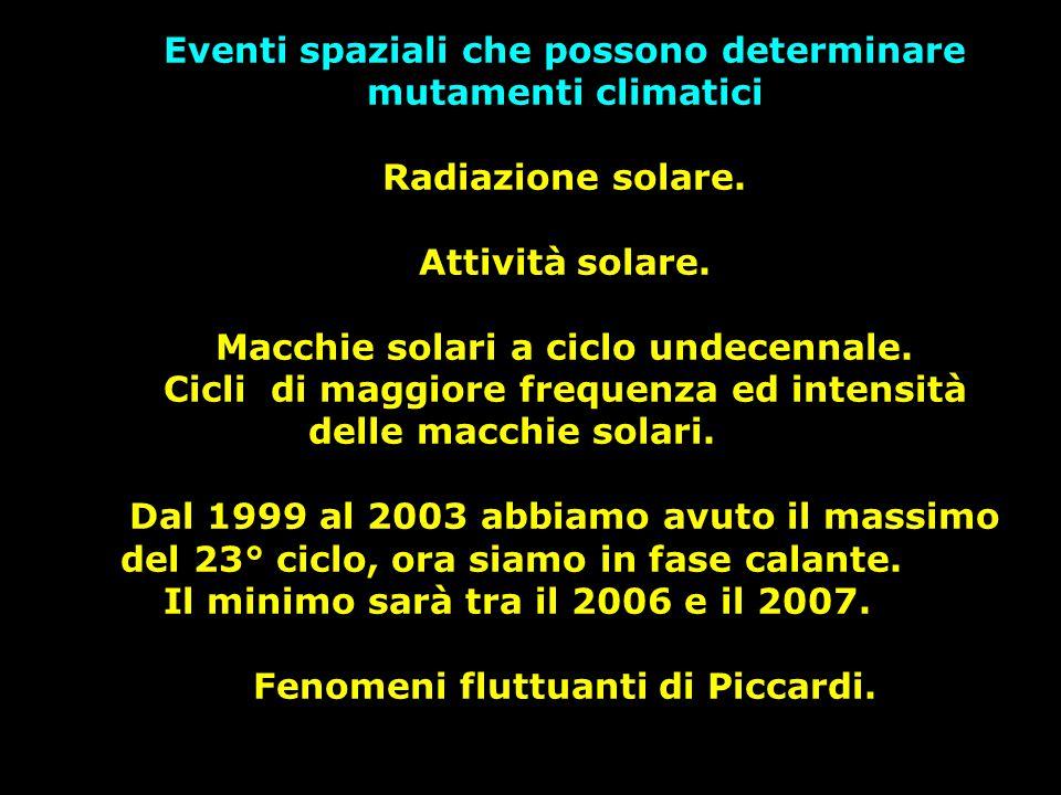 Eventi spaziali che possono determinare mutamenti climatici Radiazione solare. Attività solare. Macchie solari a ciclo undecennale. Cicli di maggiore