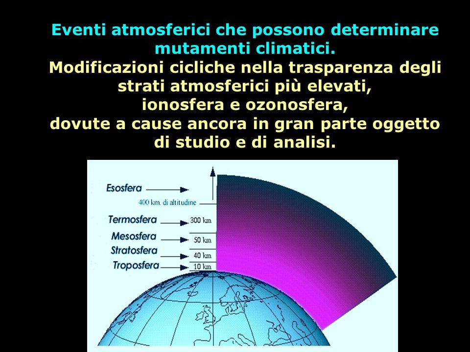 Eventi atmosferici che possono determinare mutamenti climatici. Modificazioni cicliche nella trasparenza degli strati atmosferici più elevati, ionosfe