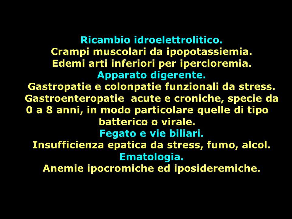 Ricambio idroelettrolitico. Crampi muscolari da ipopotassiemia. Edemi arti inferiori per ipercloremia. Apparato digerente. Gastropatie e colonpatie fu
