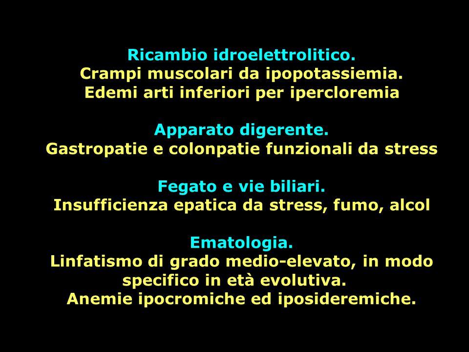 Ricambio idroelettrolitico. Crampi muscolari da ipopotassiemia. Edemi arti inferiori per ipercloremia Apparato digerente. Gastropatie e colonpatie fun