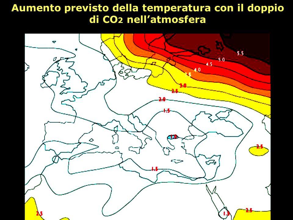 A Aumento previsto della temperatura con il doppio di CO 2 nell'atmosfera