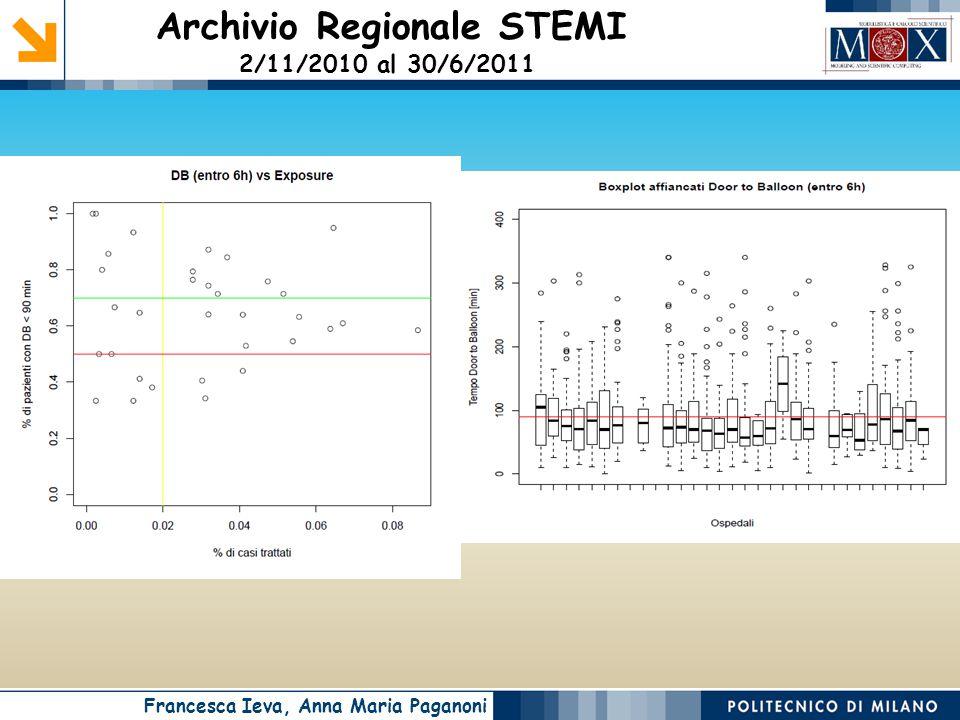 Francesca Ieva, Anna Maria Paganoni Archivio Regionale STEMI 2/11/2010 al 30/6/2011