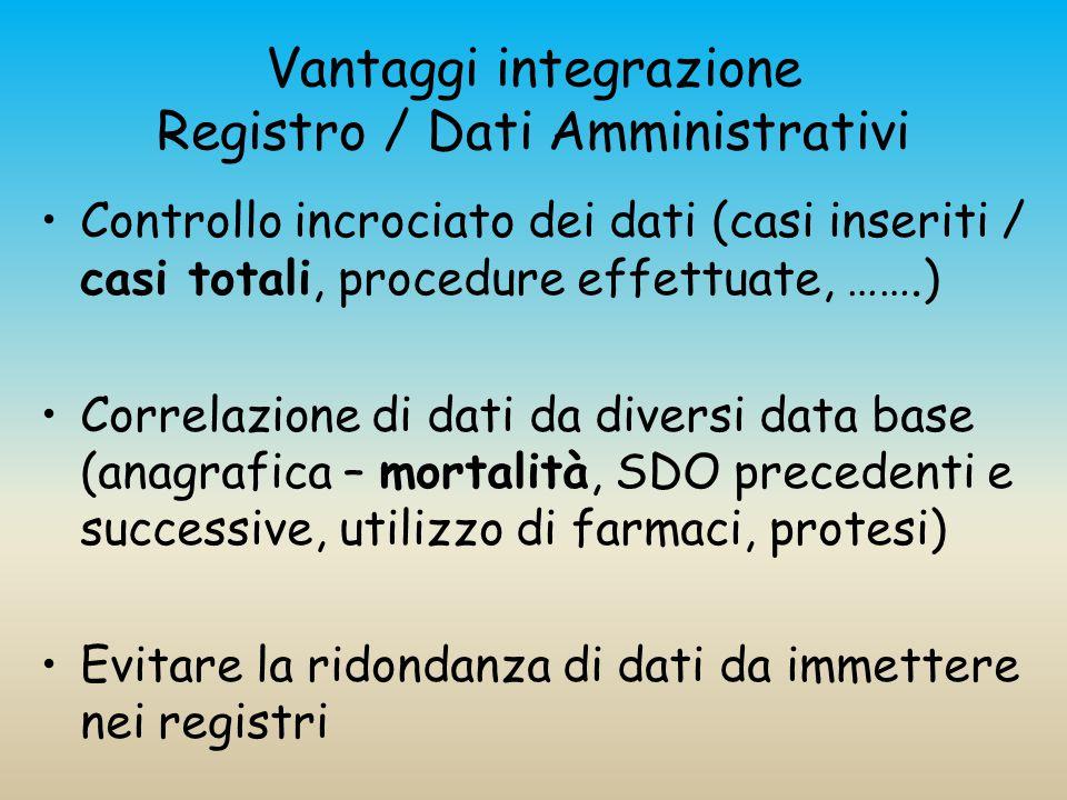 Decreto per accreditamento emodinamiche (18-7-2011) Alcuni criteri GISE 1.Personale 2.Struttura 3.Attrezzature 1.Per l'emergenza (apertura 24 /24 h, 7/7 12h reperibilità + festivi 24h)