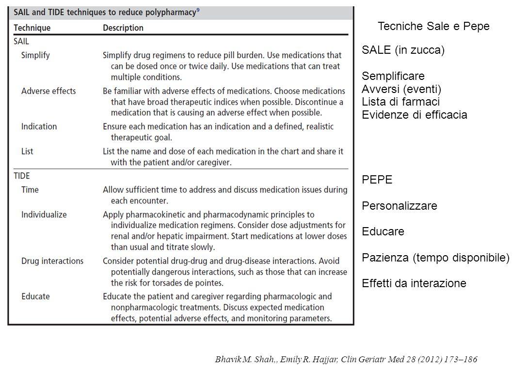 Tecniche Sale e Pepe SALE (in zucca) Semplificare Avversi (eventi) Lista di farmaci Evidenze di efficacia PEPE Personalizzare Educare Pazienza (tempo disponibile) Effetti da interazione Bhavik M.