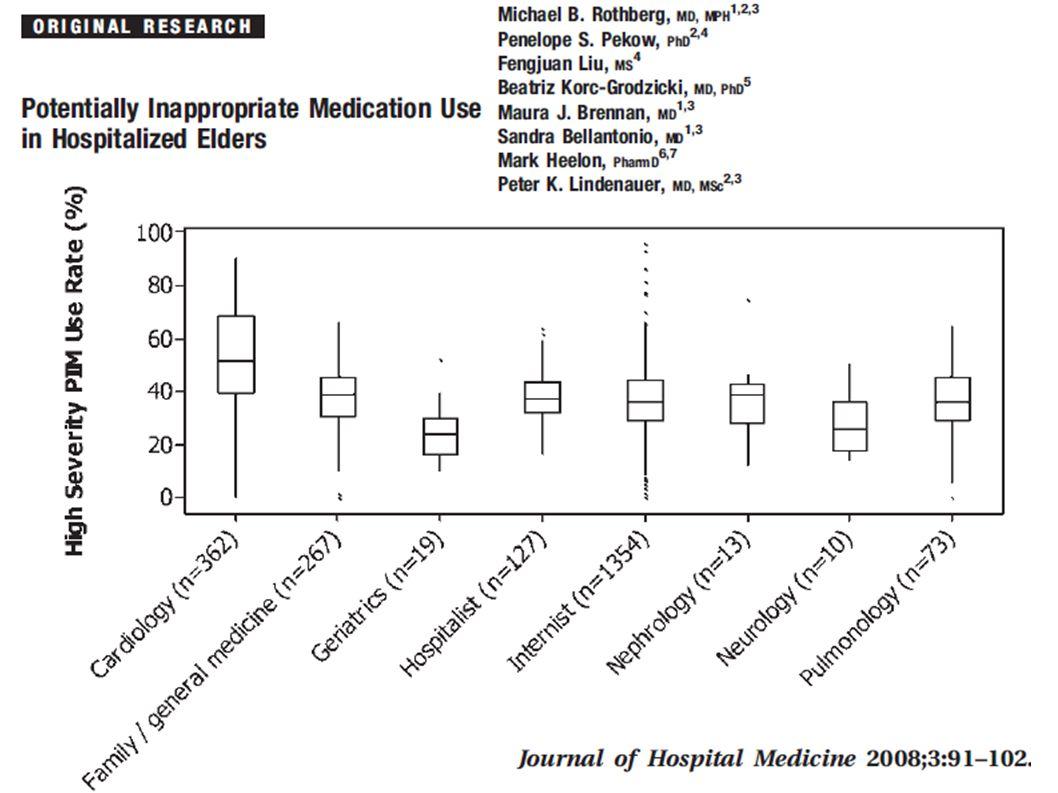 B Bongue et al: Pharmacoepidemiology and Drug Safety, 2009; 18: 1125–1133