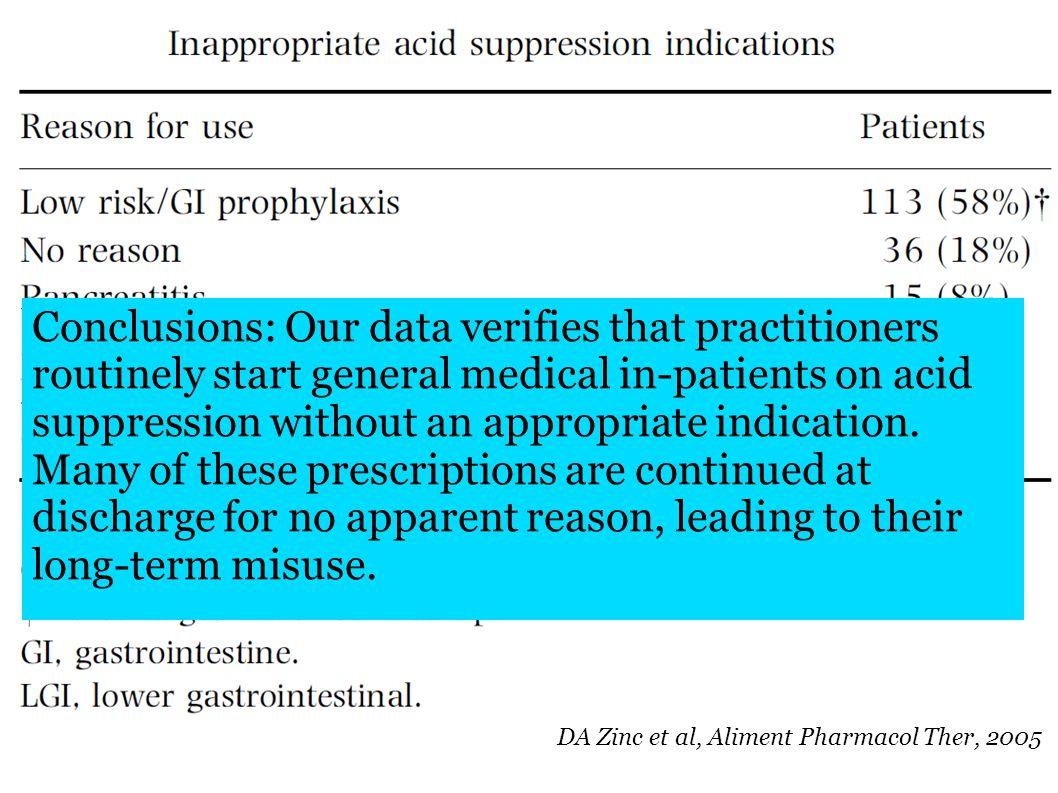 GERIATRI GENOVA (N=22)AUSTRALIA Drug n (%) □ pravastatina19 (86.4) □ setralina17 (77.3) □ digossina14 (63.6) □ oxazepam13 (59.1) □ gliclazide 12 (54.5) □ spironolattone 12 (54.5) □ donepezil 12 (54.5) □ alendronato 12 (54.5) □ omeprazolo 12 (54.5) □ CaCO310 (45.5) □ Movicol® 9 (40.9) □ carbidopa-benserazide 7 (31.8) □ Perindopril 7 (31.8)