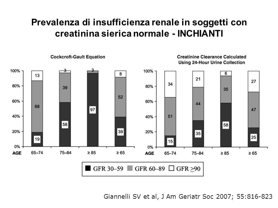 Prevalenza di insufficienza renale in soggetti con creatinina sierica normale - INCHIANTI Giannelli SV et al, J Am Geriatr Soc 2007; 55:816-823