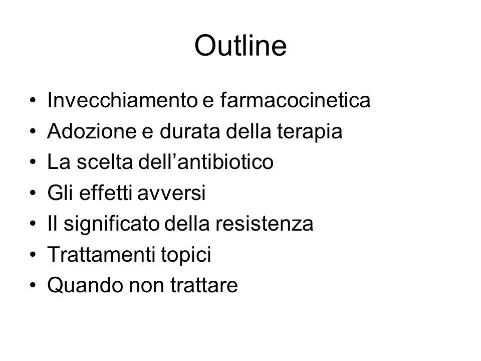 Outline Invecchiamento e farmacocinetica Adozione e durata della terapia La scelta dell'antibiotico Gli effetti avversi Il significato della resistenz