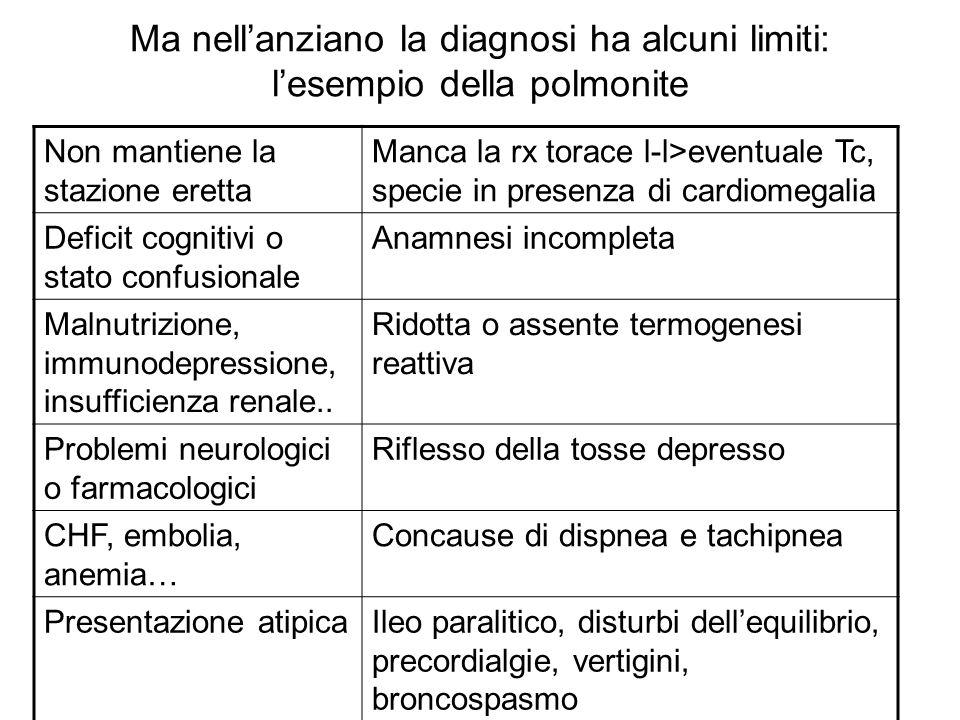 Ma nell'anziano la diagnosi ha alcuni limiti: l'esempio della polmonite Non mantiene la stazione eretta Manca la rx torace l-l>eventuale Tc, specie in
