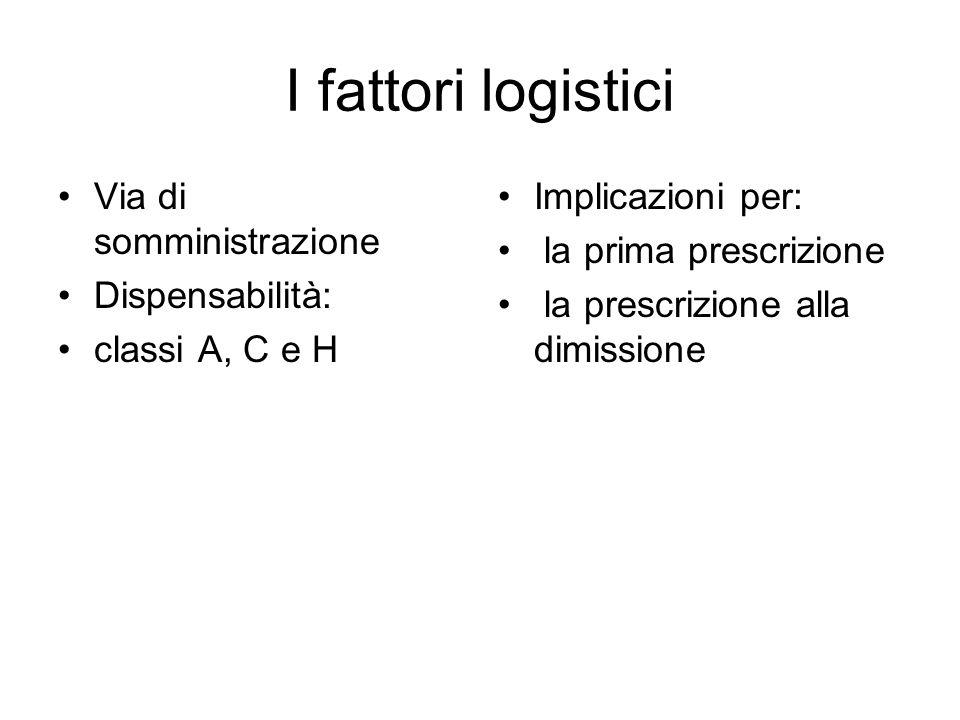 I fattori logistici Via di somministrazione Dispensabilità: classi A, C e H Implicazioni per: la prima prescrizione la prescrizione alla dimissione