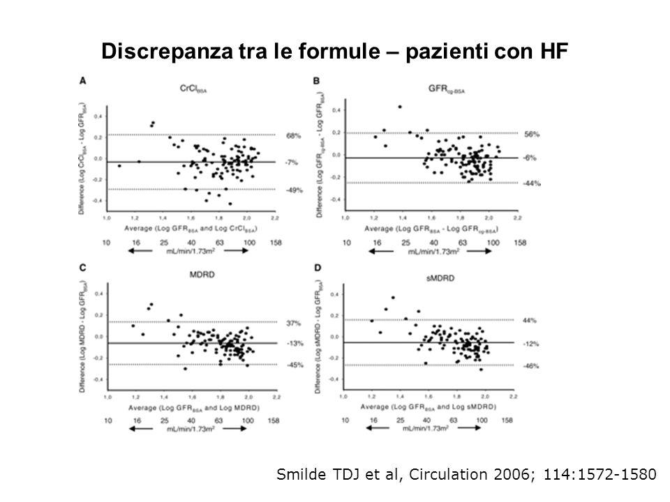 Discrepanza tra le formule – pazienti con HF Smilde TDJ et al, Circulation 2006; 114:1572-1580