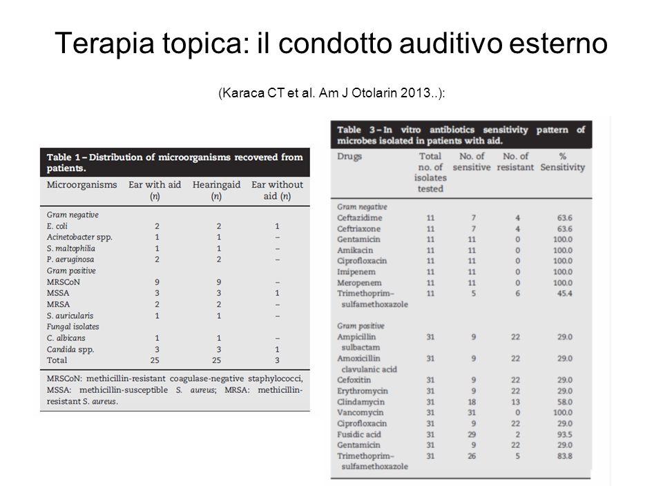 Terapia topica: il condotto auditivo esterno (Karaca CT et al. Am J Otolarin 2013..):