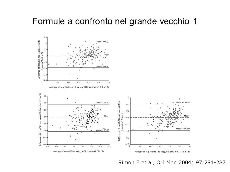 Formule a confronto nel grande vecchio 1 Rimon E et al, Q J Med 2004; 97:281-287