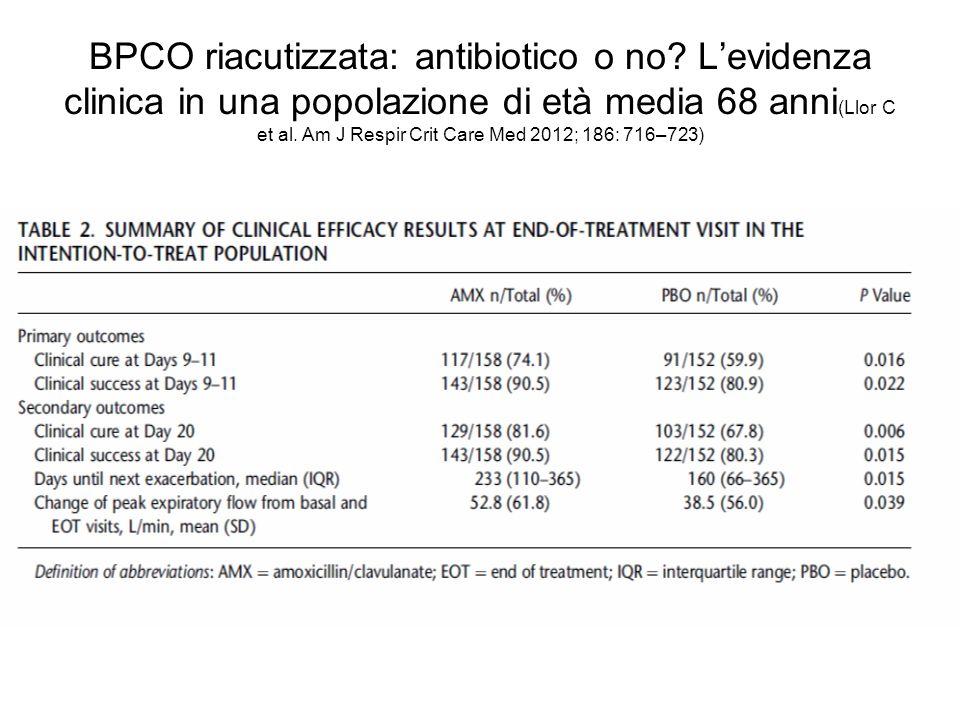 BPCO riacutizzata: antibiotico o no? L'evidenza clinica in una popolazione di età media 68 anni (Llor C et al. Am J Respir Crit Care Med 2012; 186: 71