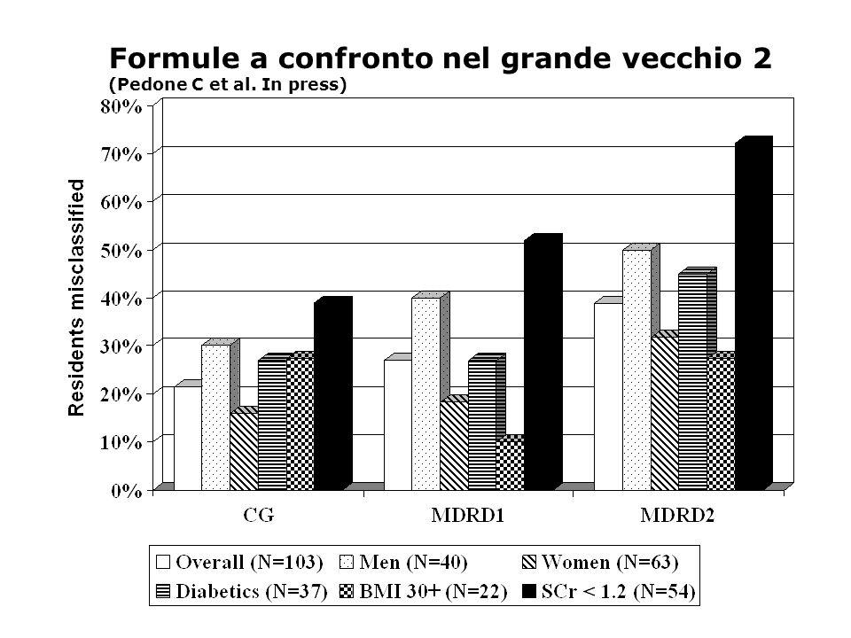 Use of Antibiotics in Elderly Patients with Exacerbated COPD: the OLD-COPD study Antonelli Incalzi et al, JAGS 2006; 54: 642
