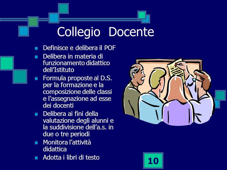 10 Collegio Docente Definisce e delibera il POF Delibera in materia di funzionamento didattico dell'Istituto Formula proposte al D.S.