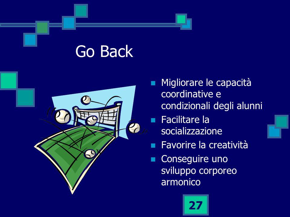 27 Go Back Migliorare le capacità coordinative e condizionali degli alunni Facilitare la socializzazione Favorire la creatività Conseguire uno sviluppo corporeo armonico
