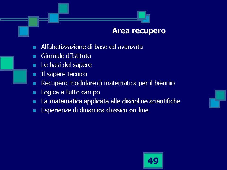49 Area recupero Alfabetizzazione di base ed avanzata Giornale d'Istituto Le basi del sapere Il sapere tecnico Recupero modulare di matematica per il biennio Logica a tutto campo La matematica applicata alle discipline scientifiche Esperienze di dinamica classica on-line