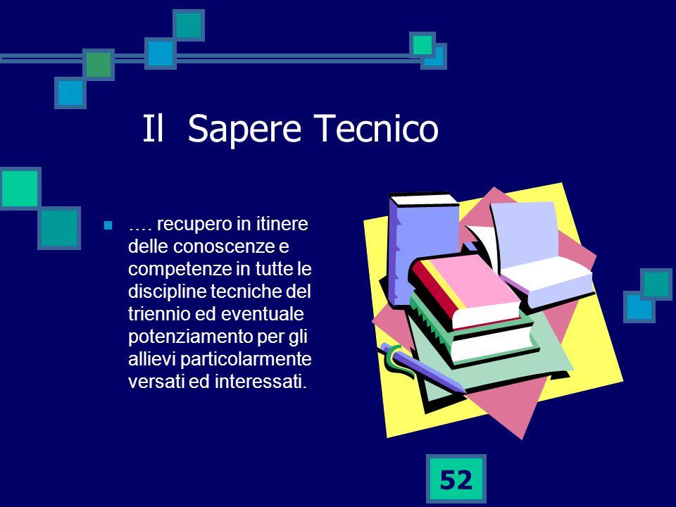 52 Il Sapere Tecnico ….