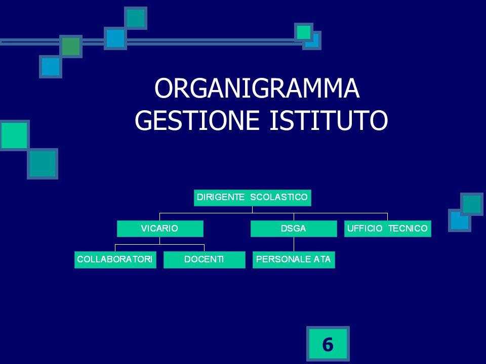 6 ORGANIGRAMMA GESTIONE ISTITUTO