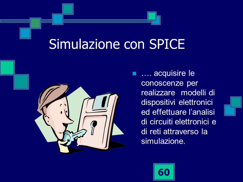 60 Simulazione con SPICE ….