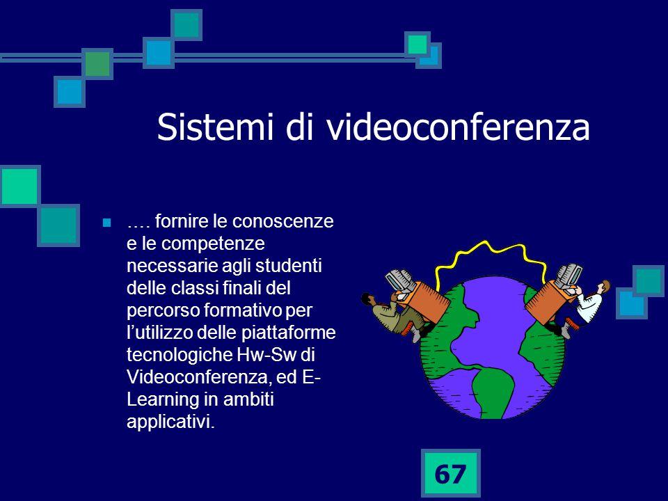 67 Sistemi di videoconferenza ….