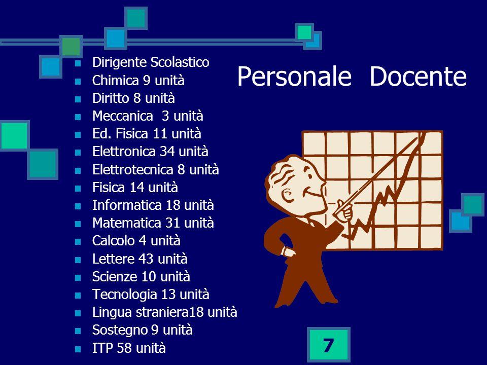 7 Personale Docente Dirigente Scolastico Chimica 9 unità Diritto 8 unità Meccanica 3 unità Ed.