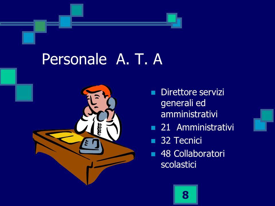 79 Ufficio Magazzino Assunzioni, registrazioni e consegna merci Tenuta registro facile consumo Inventario Rapporti con l'ufficio amministrativo