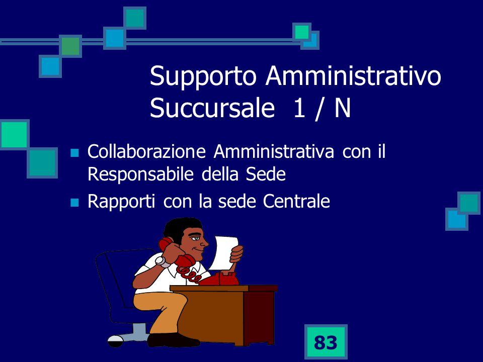 83 Supporto Amministrativo Succursale 1 / N Collaborazione Amministrativa con il Responsabile della Sede Rapporti con la sede Centrale