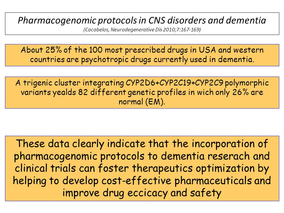 Pharmacogenomic protocols in CNS disorders and dementia (Cacabelos, Neurodegenerative Dis 2010;7:167-169) These data clearly indicate that the incorporation of pharmacogenomic protocols to dementia reserach and clinical trials can foster therapeutics optimization by helping to develop cost-effective pharmaceuticals and improve drug eccicacy and safety About 25% of the 100 most prescribed drugs in USA and western countries are psychotropic drugs currently used in dementia.