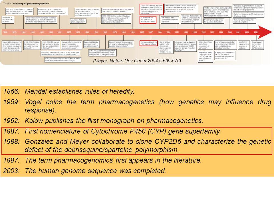 1866:Mendel establishes rules of heredity.