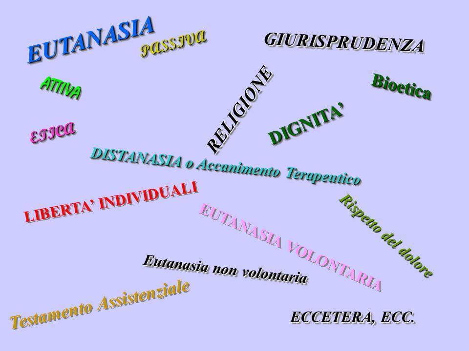 EUTANASIAEUTANASIA ATTIVAATTIVA PASSIVAPASSIVA DISTANASIA o Accanimento Terapeutico EUTANASIA VOLONTARIA Eutanasia non volontaria DIGNITA'DIGNITA' REL