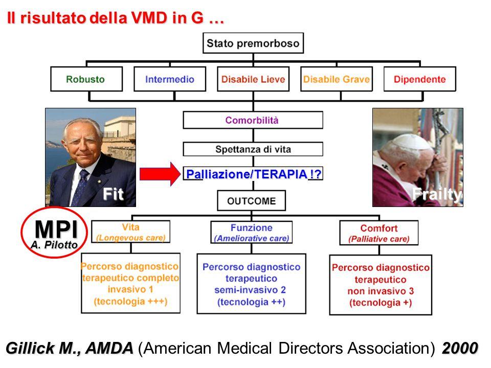 Gillick M., AMDA 2000 Gillick M., AMDA (American Medical Directors Association) 2000 Il risultato della VMD in G … Palliazione/TERAPIA !? MPI FitFrail