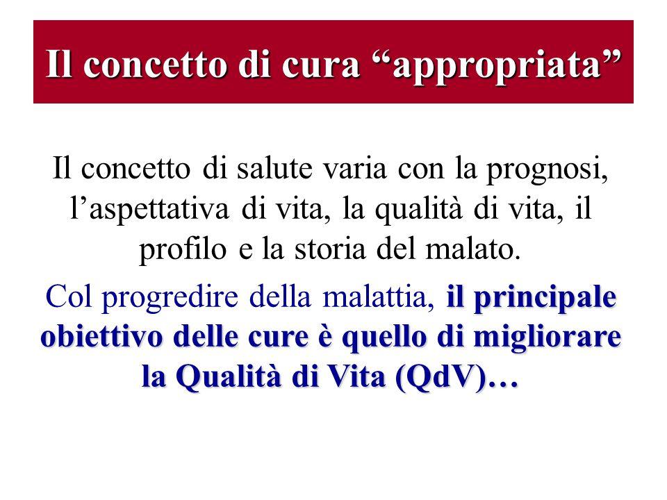 Gillick M., AMDA 2000 Gillick M., AMDA (American Medical Directors Association) 2000 Il risultato della VMD in G … Palliazione/TERAPIA !.