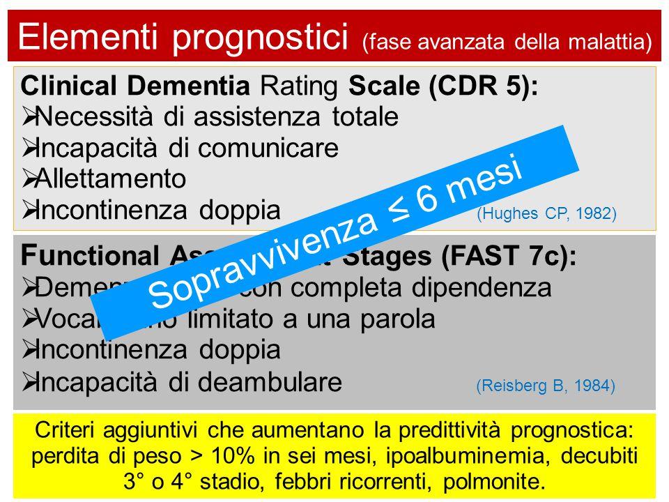 Elementi prognostici (fase avanzata della malattia) Fu nctional Assessment Stages (FAST 7c):   Demenza grave con completa dipendenza   Vocabolario