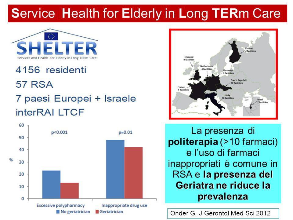 Service Health for Elderly in Long TERm Care la presenza del Geriatra ne riduce la prevalenza La presenza di politerapia (>10 farmaci) e l'uso di farm
