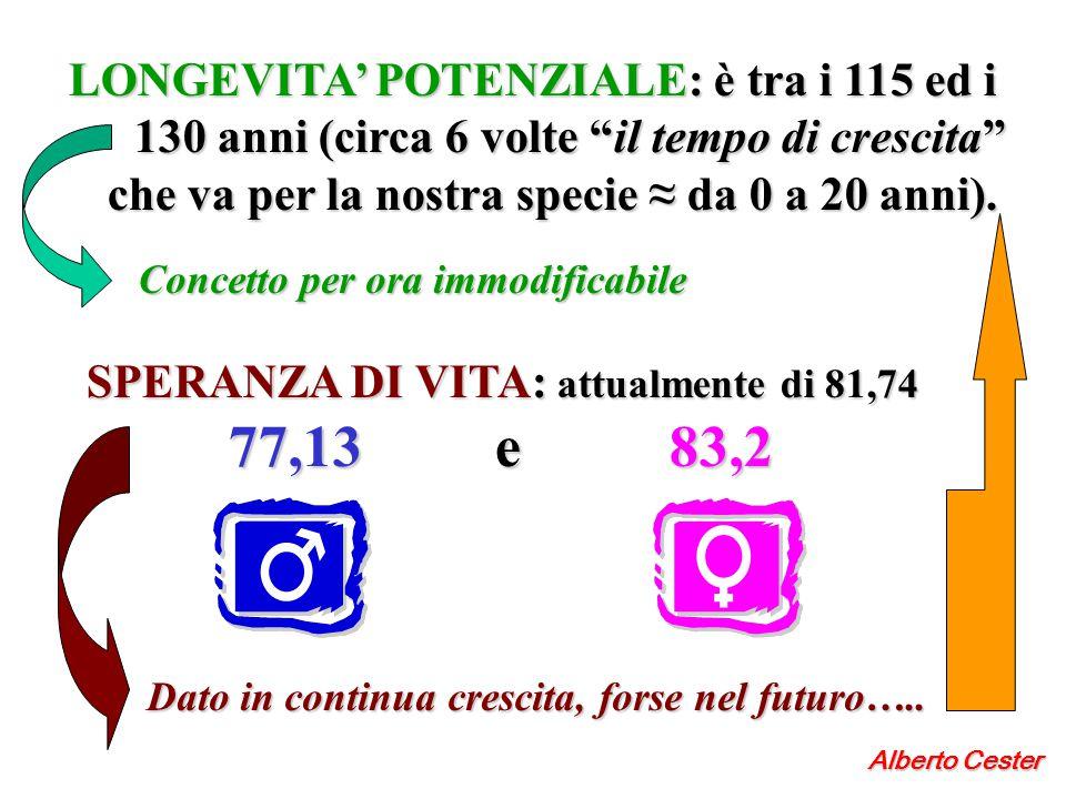 CODICE DI DEONTOLOGIA MEDICA Art.