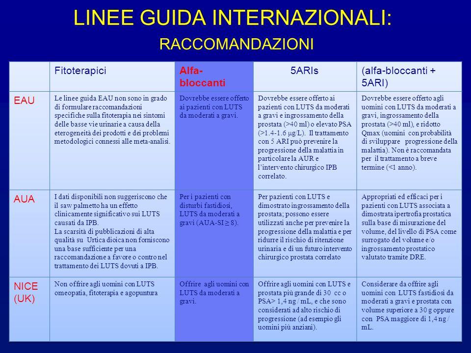 LINEE GUIDA INTERNAZIONALI: LINEE GUIDA INTERNAZIONALI: RACCOMANDAZIONI 11