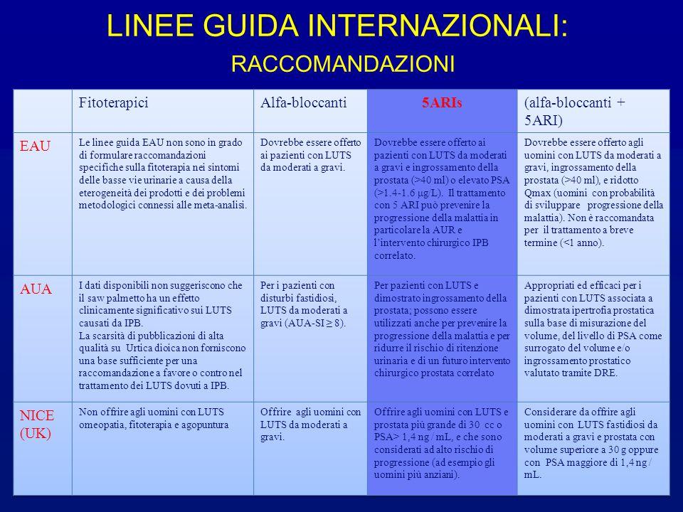LINEE GUIDA INTERNAZIONALI: LINEE GUIDA INTERNAZIONALI: RACCOMANDAZIONI 14