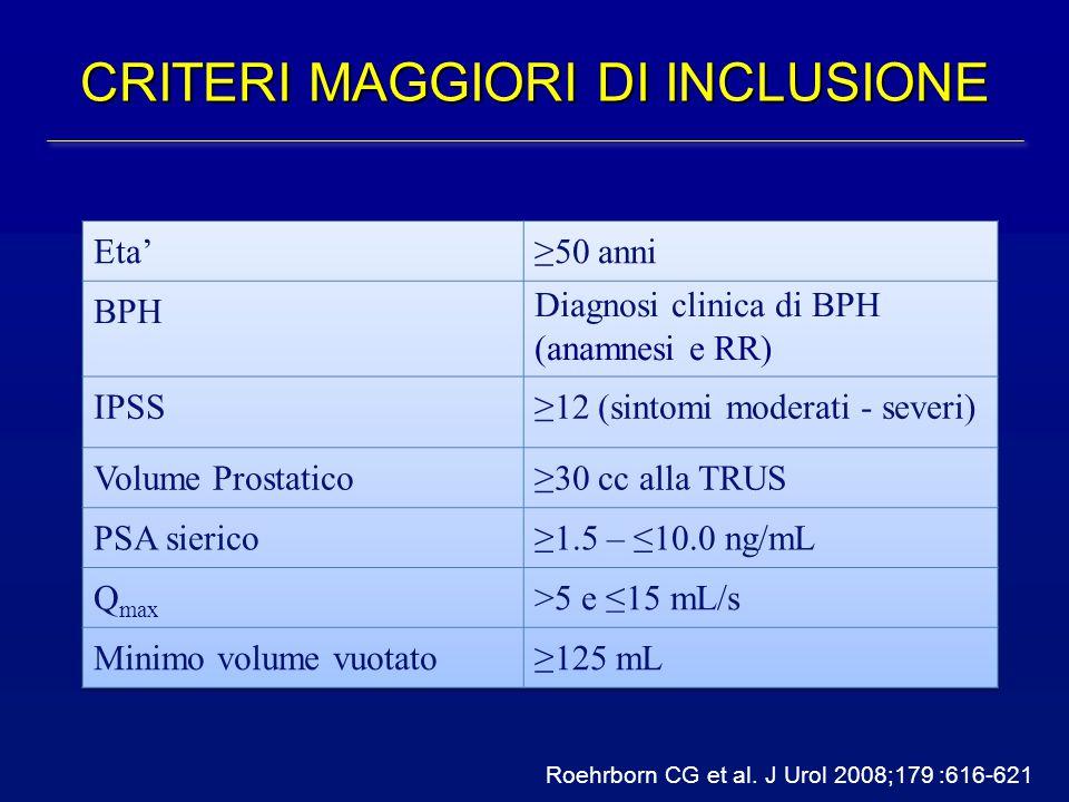 CRITERI MAGGIORI DI INCLUSIONE Roehrborn CG et al. J Urol 2008;179 :616-621
