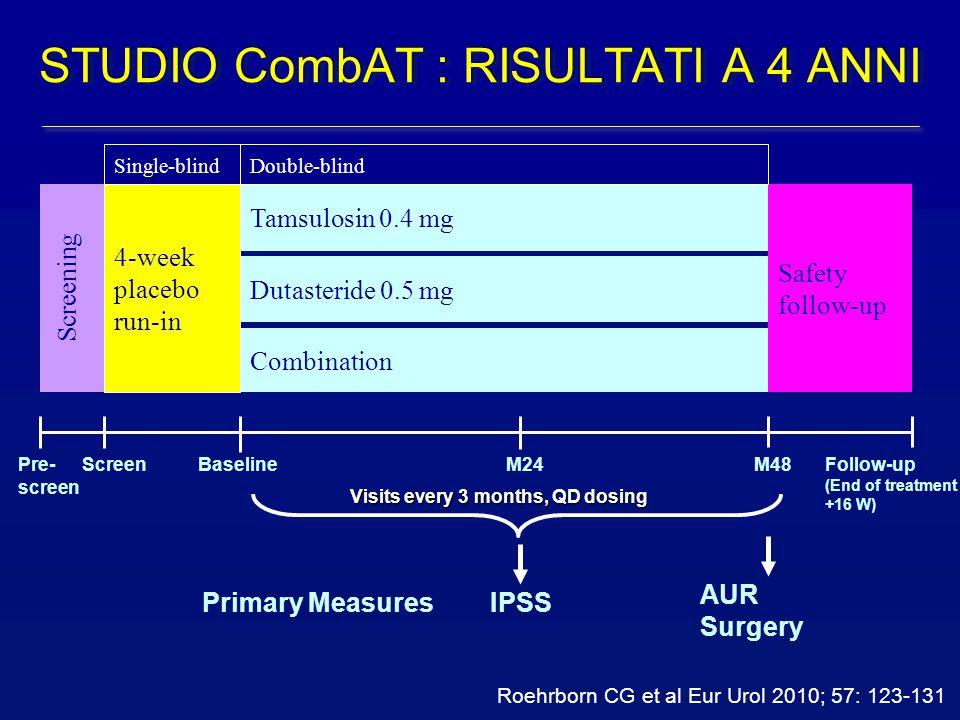 STUDIO CombAT : RISULTATI A 4 ANNI Roehrborn CG et al Eur Urol 2010; 57: 123-131 Tamsulosin 0.4 mg Dutasteride 0.5 mg Combination 4-week placebo run-i