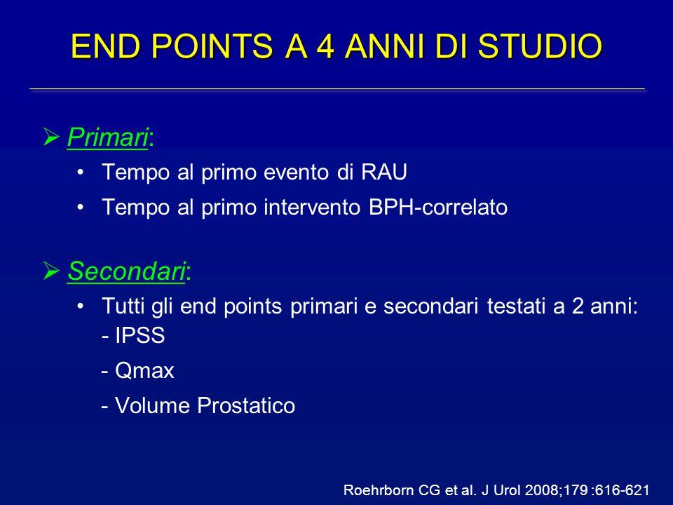 END POINTS A 4 ANNI DI STUDIO  Primari: Tempo al primo evento di RAU Tempo al primo intervento BPH-correlato  Secondari: Tutti gli end points primar