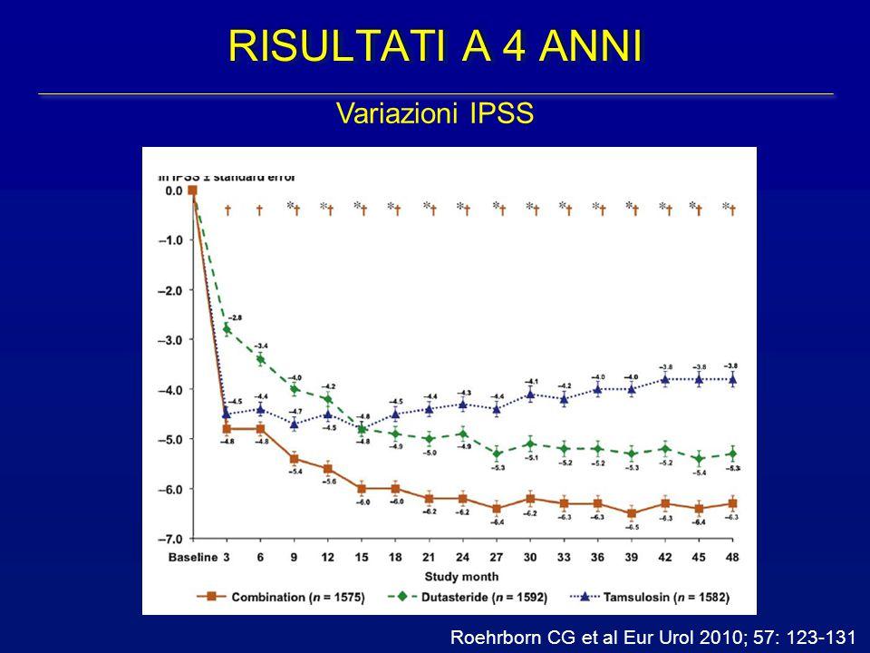 Roehrborn CG et al Eur Urol 2010; 57: 123-131 RISULTATI A 4 ANNI Variazioni IPSS